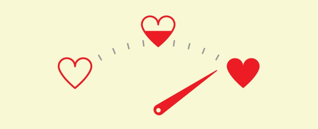 LTG__Blog__Heart-o-meter-1024x417